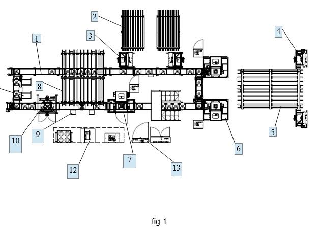 Linie de asamblare PTAV X52_J92